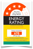 energy rating appliances